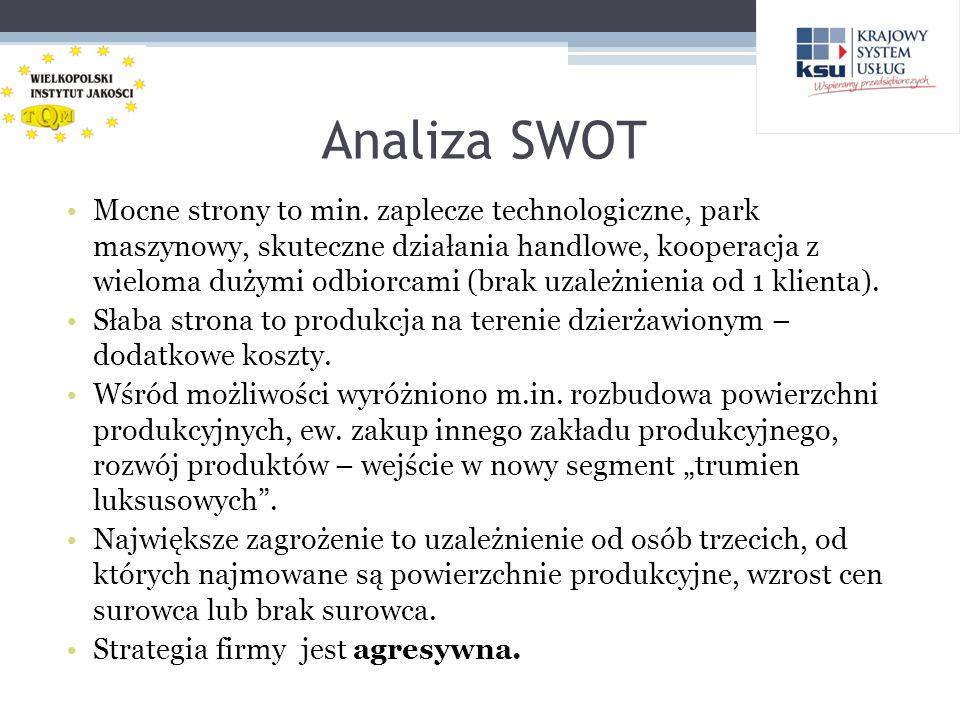 Analiza SWOT Mocne strony to min. zaplecze technologiczne, park maszynowy, skuteczne działania handlowe, kooperacja z wieloma dużymi odbiorcami (brak