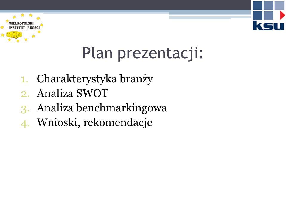 Plan prezentacji: 1.Charakterystyka branży 2.Analiza SWOT 3.Analiza benchmarkingowa 4.Wnioski, rekomendacje