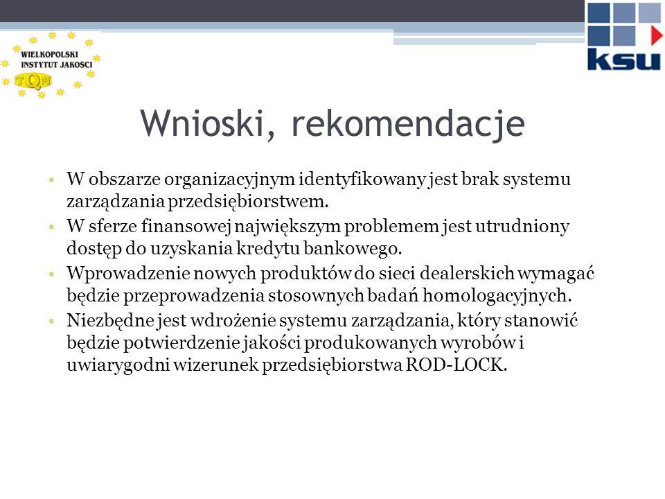Wnioski, rekomendacje W obszarze organizacyjnym identyfikowany jest brak systemu zarządzania przedsiębiorstwem. W sferze finansowej największym proble
