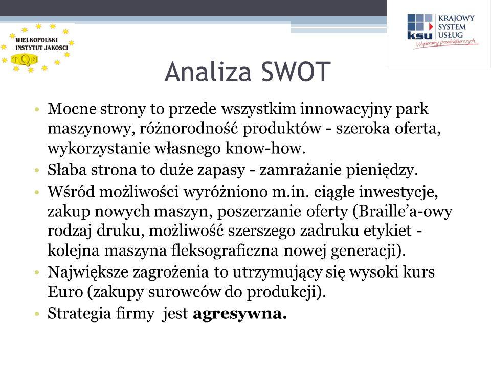 Analiza SWOT Mocne strony to przede wszystkim innowacyjny park maszynowy, różnorodność produktów - szeroka oferta, wykorzystanie własnego know-how. Sł