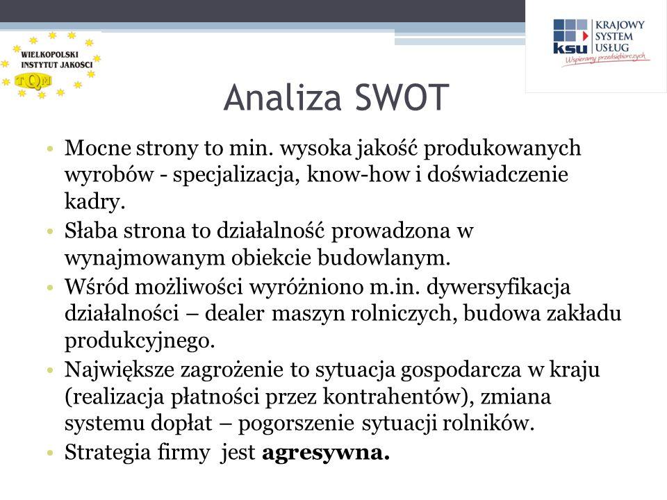 Analiza SWOT Mocne strony to min. wysoka jakość produkowanych wyrobów - specjalizacja, know-how i doświadczenie kadry. Słaba strona to działalność pro