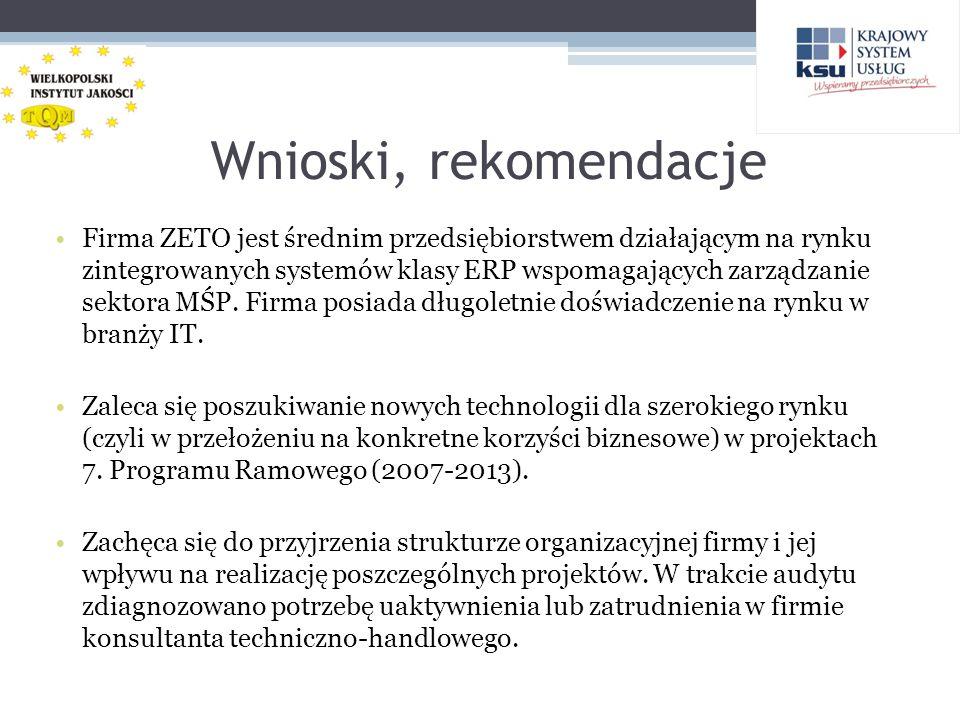 Wnioski, rekomendacje Firma ZETO jest średnim przedsiębiorstwem działającym na rynku zintegrowanych systemów klasy ERP wspomagających zarządzanie sekt