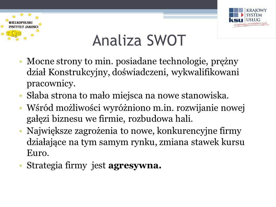 Analiza SWOT Mocne strony to min. posiadane technologie, prężny dział Konstrukcyjny, doświadczeni, wykwalifikowani pracownicy. Słaba strona to mało mi