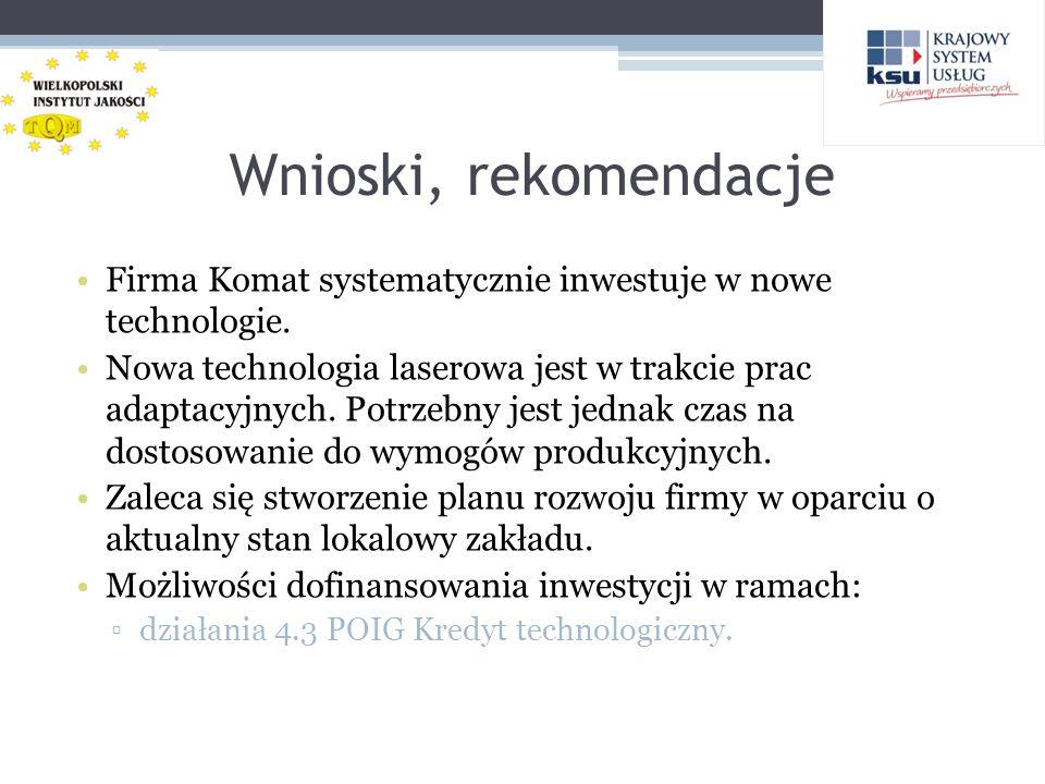 Wnioski, rekomendacje Firma Komat systematycznie inwestuje w nowe technologie. Nowa technologia laserowa jest w trakcie prac adaptacyjnych. Potrzebny