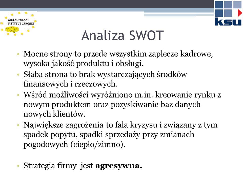 Analiza SWOT Mocne strony to przede wszystkim zaplecze kadrowe, wysoka jakość produktu i obsługi. Słaba strona to brak wystarczających środków finanso