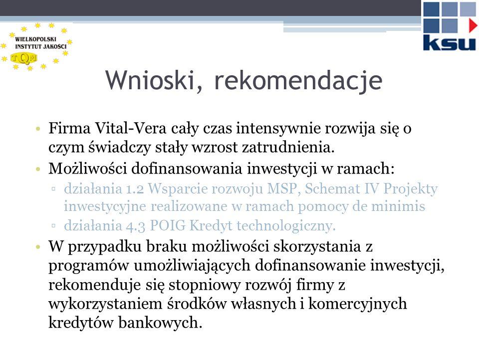 Wnioski, rekomendacje Firma Vital-Vera cały czas intensywnie rozwija się o czym świadczy stały wzrost zatrudnienia. Możliwości dofinansowania inwestyc