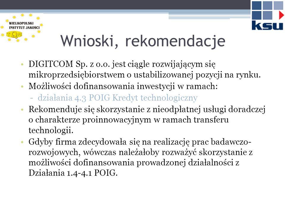 Wnioski, rekomendacje DIGITCOM Sp. z o.o. jest ciągle rozwijającym się mikroprzedsiębiorstwem o ustabilizowanej pozycji na rynku. Możliwości dofinanso