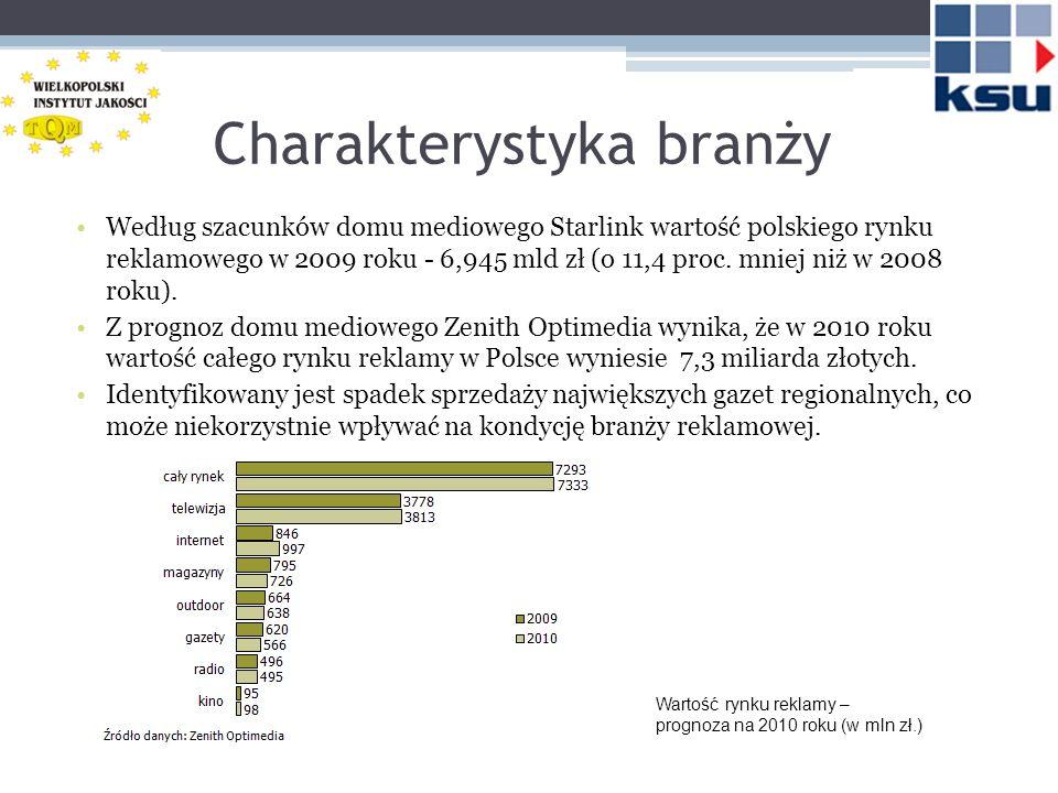 Charakterystyka branży Według szacunków domu mediowego Starlink wartość polskiego rynku reklamowego w 2009 roku - 6,945 mld zł (o 11,4 proc. mniej niż