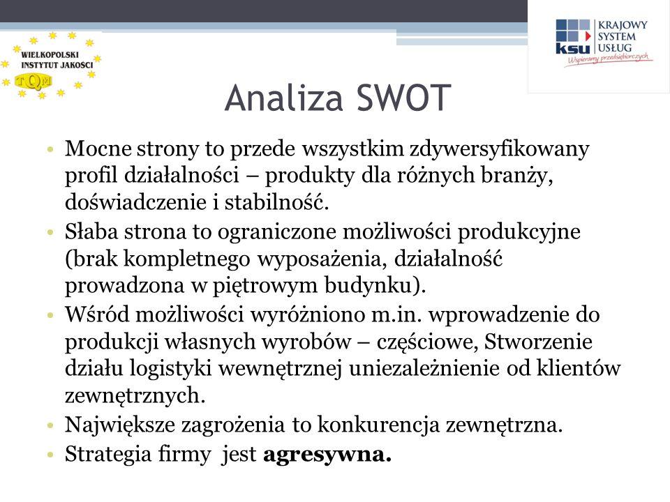 Analiza SWOT Mocne strony to przede wszystkim zdywersyfikowany profil działalności – produkty dla różnych branży, doświadczenie i stabilność. Słaba st