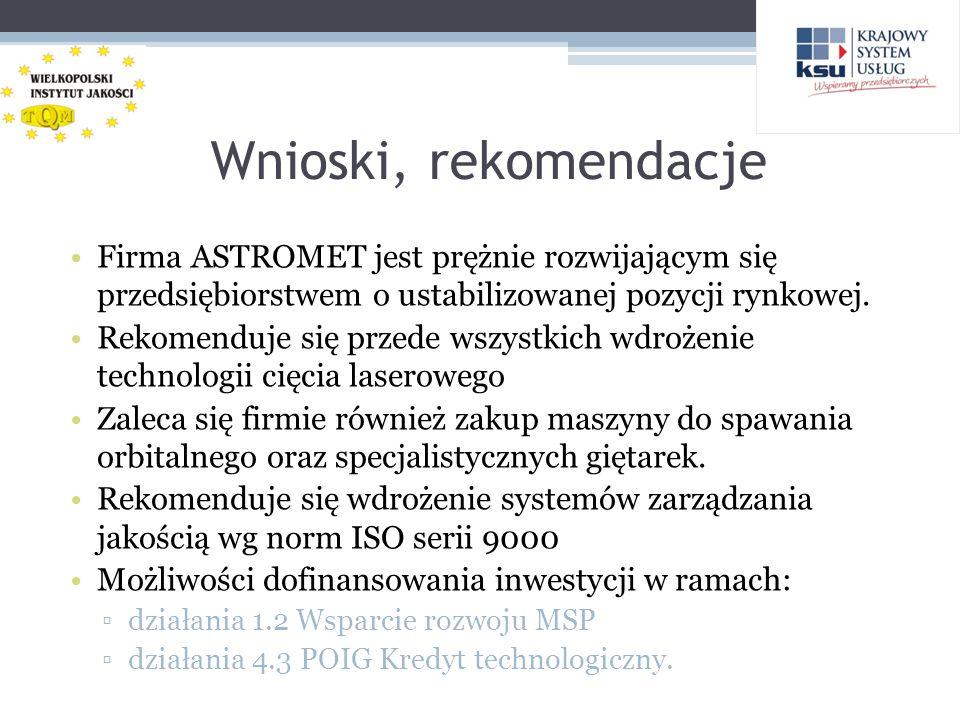 Wnioski, rekomendacje Firma ASTROMET jest prężnie rozwijającym się przedsiębiorstwem o ustabilizowanej pozycji rynkowej. Rekomenduje się przede wszyst