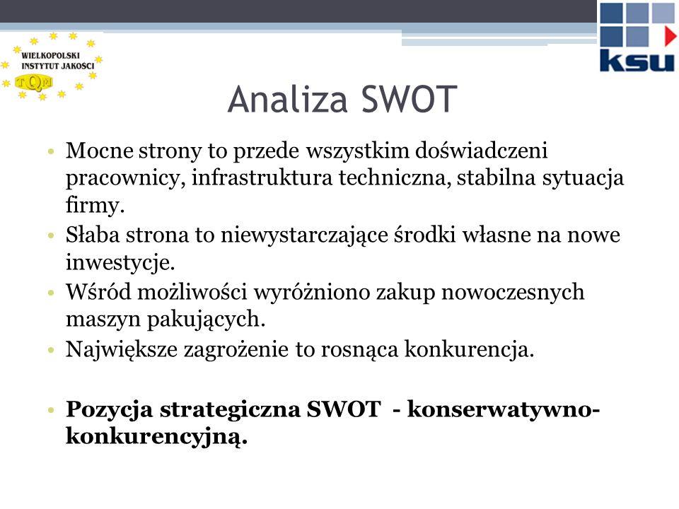 Analiza SWOT Mocne strony to przede wszystkim doświadczeni pracownicy, infrastruktura techniczna, stabilna sytuacja firmy. Słaba strona to niewystarcz