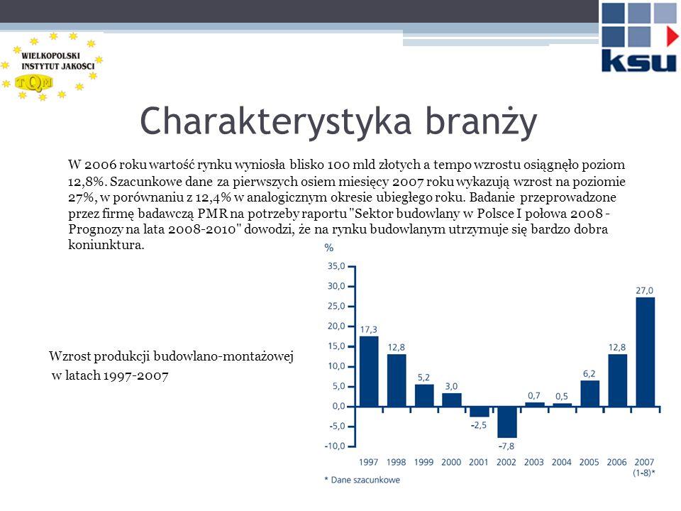 Charakterystyka branży W 2006 roku wartość rynku wyniosła blisko 100 mld złotych a tempo wzrostu osiągnęło poziom 12,8%. Szacunkowe dane za pierwszych