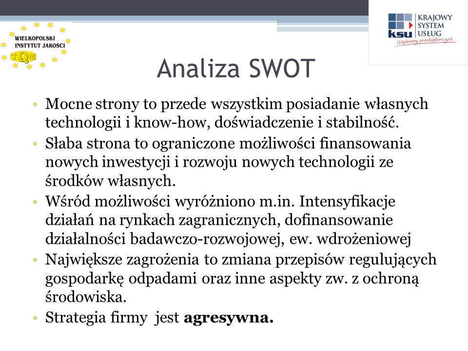 Analiza SWOT Mocne strony to przede wszystkim posiadanie własnych technologii i know-how, doświadczenie i stabilność. Słaba strona to ograniczone możl