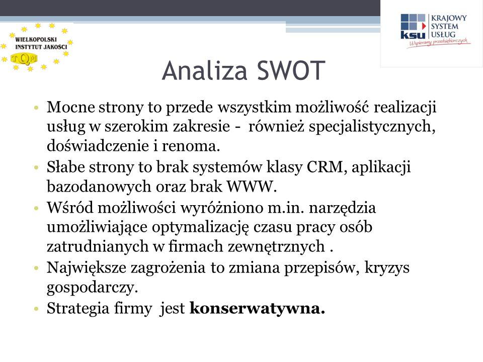 Analiza SWOT Mocne strony to przede wszystkim możliwość realizacji usług w szerokim zakresie - również specjalistycznych, doświadczenie i renoma. Słab