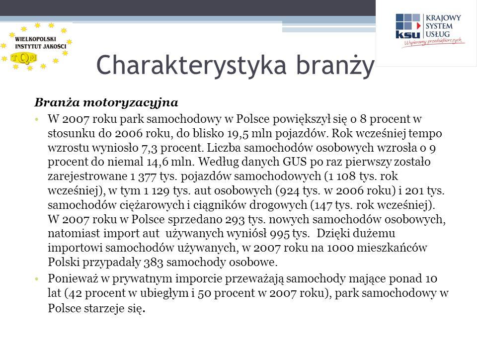 Charakterystyka branży Branża motoryzacyjna W 2007 roku park samochodowy w Polsce powiększył się o 8 procent w stosunku do 2006 roku, do blisko 19,5 m