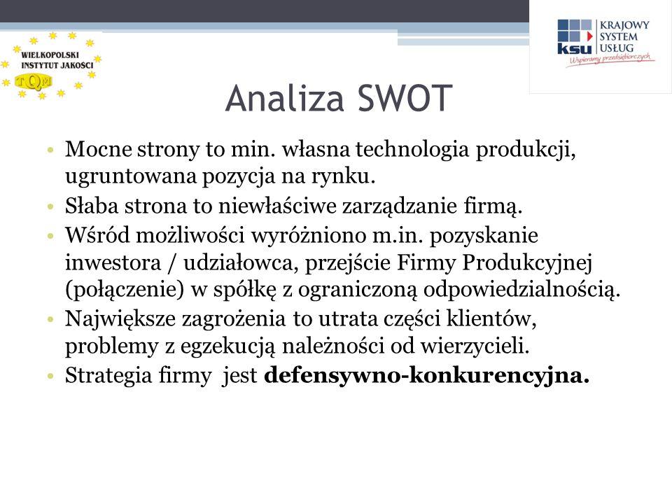 Analiza SWOT Mocne strony to min. własna technologia produkcji, ugruntowana pozycja na rynku. Słaba strona to niewłaściwe zarządzanie firmą. Wśród moż