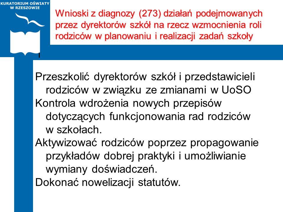 I Wnioski z diagnozy (273) działań podejmowanych przez dyrektorów szkół na rzecz wzmocnienia roli rodziców w planowaniu i realizacji zadań szkoły Prze