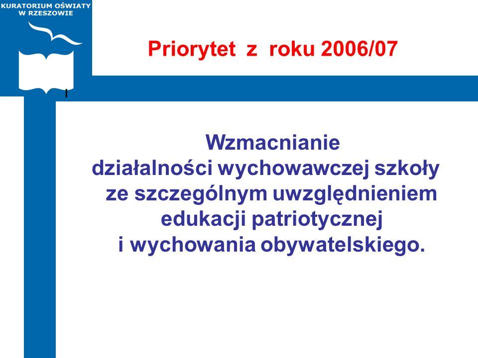 Priorytet z roku 2006/07 I Wzmacnianie działalności wychowawczej szkoły ze szczególnym uwzględnieniem edukacji patriotycznej i wychowania obywatelskie