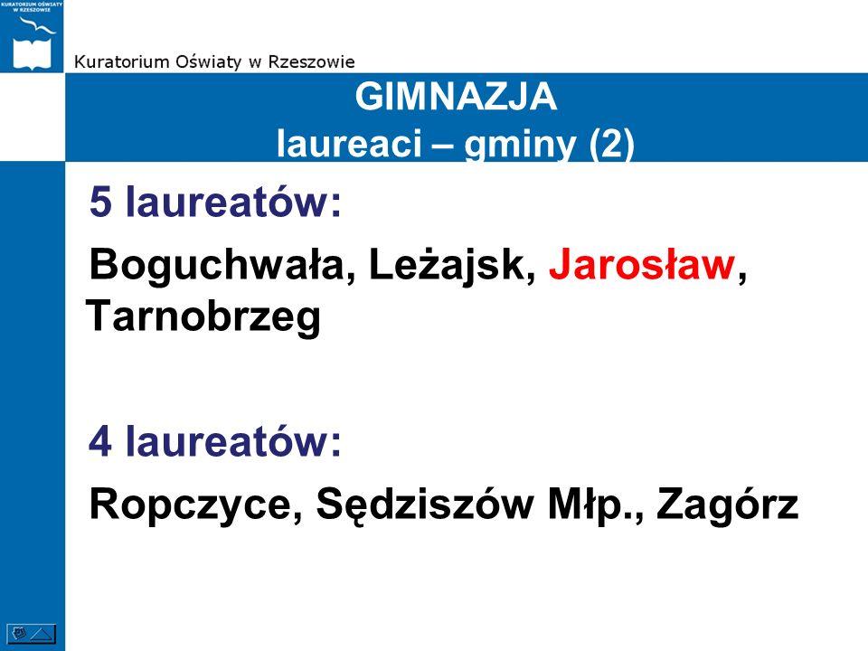 GIMNAZJA laureaci – gminy (2) 5 laureatów: Boguchwała, Leżajsk, Jarosław, Tarnobrzeg 4 laureatów: Ropczyce, Sędziszów Młp., Zagórz