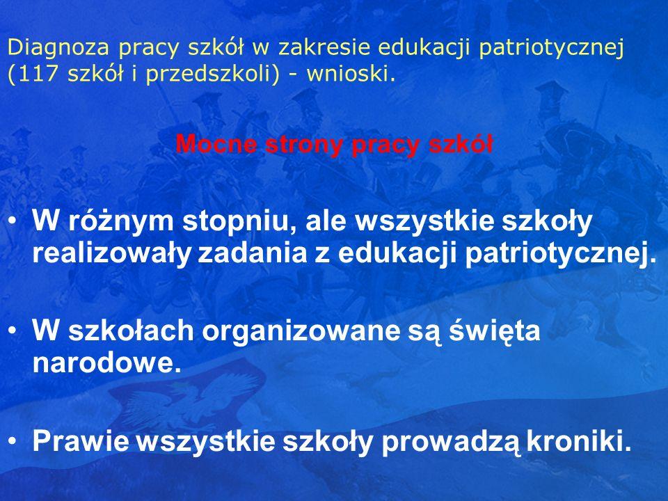 Diagnoza pracy szkół w zakresie edukacji patriotycznej (117 szkół i przedszkoli) - wnioski. Mocne strony pracy szkół W różnym stopniu, ale wszystkie s