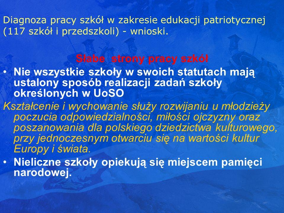 Diagnoza pracy szkół w zakresie edukacji patriotycznej (117 szkół i przedszkoli) - wnioski. Słabe strony pracy szkół Nie wszystkie szkoły w swoich sta