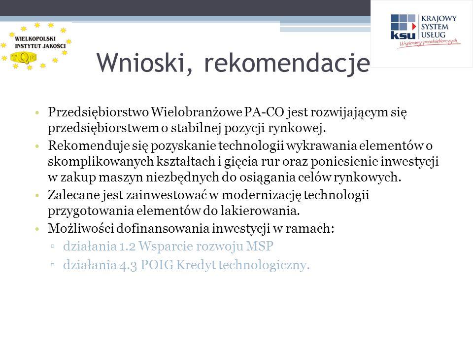 Wnioski, rekomendacje Przedsiębiorstwo Wielobranżowe PA-CO jest rozwijającym się przedsiębiorstwem o stabilnej pozycji rynkowej. Rekomenduje się pozys