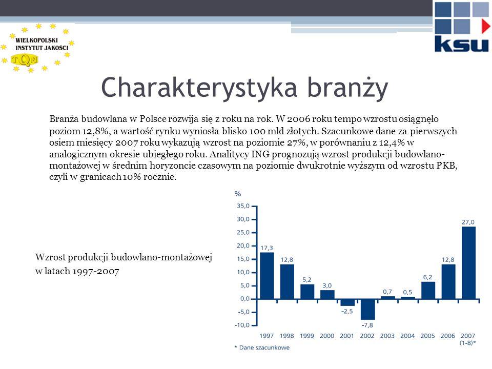 Charakterystyka branży Branża budowlana w Polsce rozwija się z roku na rok. W 2006 roku tempo wzrostu osiągnęło poziom 12,8%, a wartość rynku wyniosła