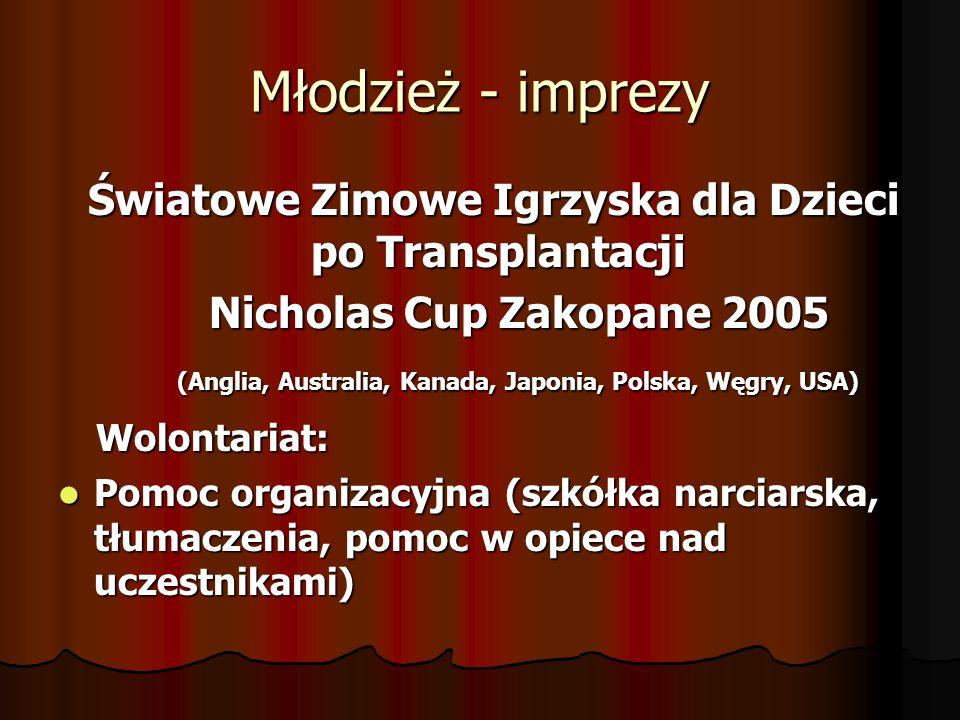Młodzież - imprezy Światowe Zimowe Igrzyska dla Dzieci po Transplantacji Światowe Zimowe Igrzyska dla Dzieci po Transplantacji Nicholas Cup Zakopane 2005 Nicholas Cup Zakopane 2005 (Anglia, Australia, Kanada, Japonia, Polska, Węgry, USA) (Anglia, Australia, Kanada, Japonia, Polska, Węgry, USA) Wolontariat: Wolontariat: Pomoc organizacyjna (szkółka narciarska, tłumaczenia, pomoc w opiece nad uczestnikami) Pomoc organizacyjna (szkółka narciarska, tłumaczenia, pomoc w opiece nad uczestnikami)