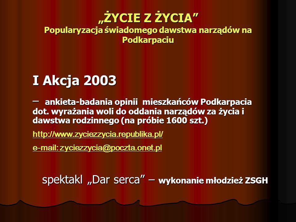 I Akcja 2003 – ankieta-badania opinii mieszkańców Podkarpacia dot. wyrażania woli do oddania narządów za życia i dawstwa rodzinnego (na próbie 1600 sz