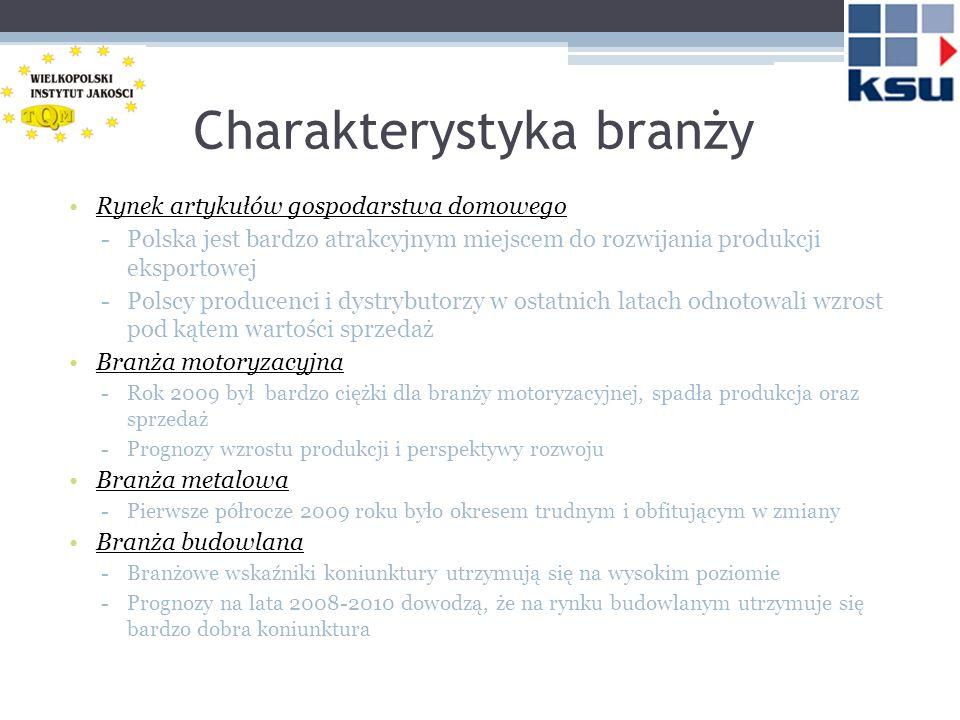 Charakterystyka branży Rynek artykułów gospodarstwa domowego -Polska jest bardzo atrakcyjnym miejscem do rozwijania produkcji eksportowej -Polscy prod