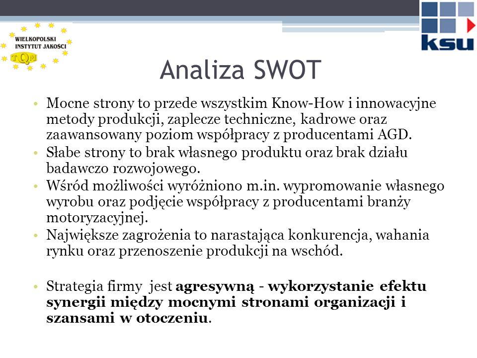 Analiza SWOT Mocne strony to przede wszystkim Know-How i innowacyjne metody produkcji, zaplecze techniczne, kadrowe oraz zaawansowany poziom współprac
