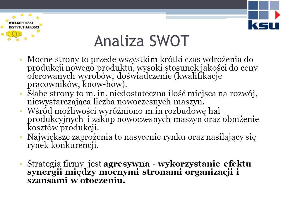 Analiza SWOT Mocne strony to przede wszystkim krótki czas wdrożenia do produkcji nowego produktu, wysoki stosunek jakości do ceny oferowanych wyrobów,