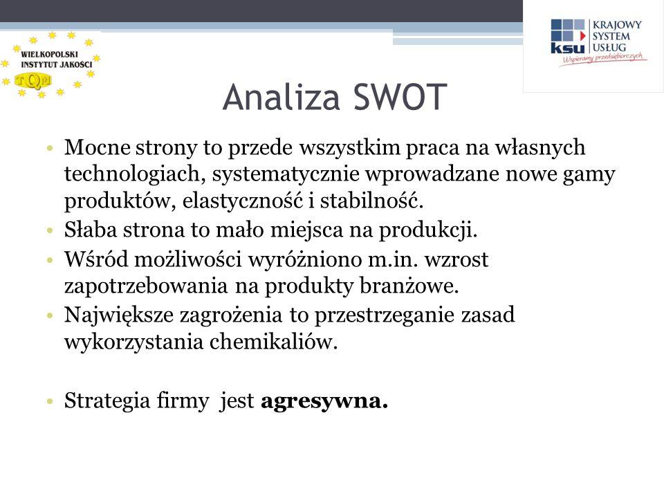 Analiza SWOT Mocne strony to przede wszystkim praca na własnych technologiach, systematycznie wprowadzane nowe gamy produktów, elastyczność i stabilno