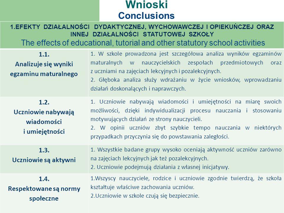 Wnioski Conclusions 1.EFEKTY DZIAŁALNOŚCI DYDAKTYCZNEJ, WYCHOWAWCZEJ I OPIEKUŃCZEJ ORAZ INNEJ DZIAŁALNOŚCI STATUTOWEJ SZKOŁY The effects of educational, tutorial and other statutory school activities 1.1.