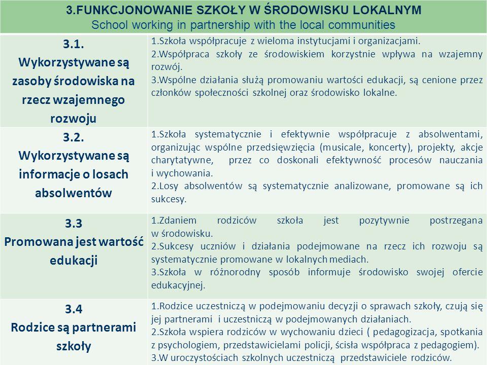 3.FUNKCJONOWANIE SZKOŁY W ŚRODOWISKU LOKALNYM School working in partnership with the local communities 3.1.