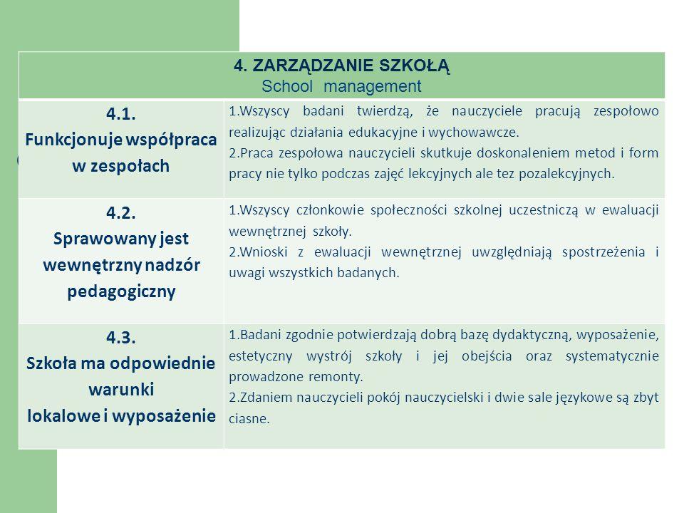 4. ZARZĄDZANIE SZKOŁĄ School management 4.1.