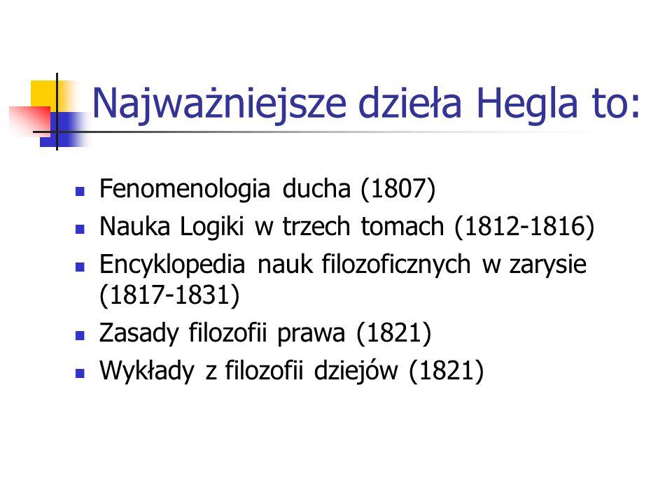 Najważniejsze dzieła Hegla to: Fenomenologia ducha (1807) Nauka Logiki w trzech tomach (1812-1816) Encyklopedia nauk filozoficznych w zarysie (1817-18