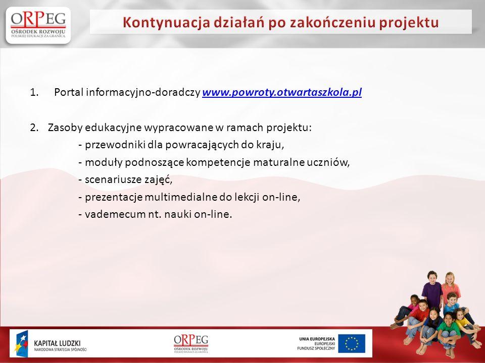 1.Portal informacyjno-doradczy www.powroty.otwartaszkola.plwww.powroty.otwartaszkola.pl 2.Zasoby edukacyjne wypracowane w ramach projektu: - przewodniki dla powracających do kraju, - moduły podnoszące kompetencje maturalne uczniów, - scenariusze zajęć, - prezentacje multimedialne do lekcji on-line, - vademecum nt.