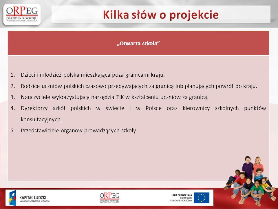 Otwarta szkoła 1.Dzieci i młodzież polska mieszkająca poza granicami kraju.
