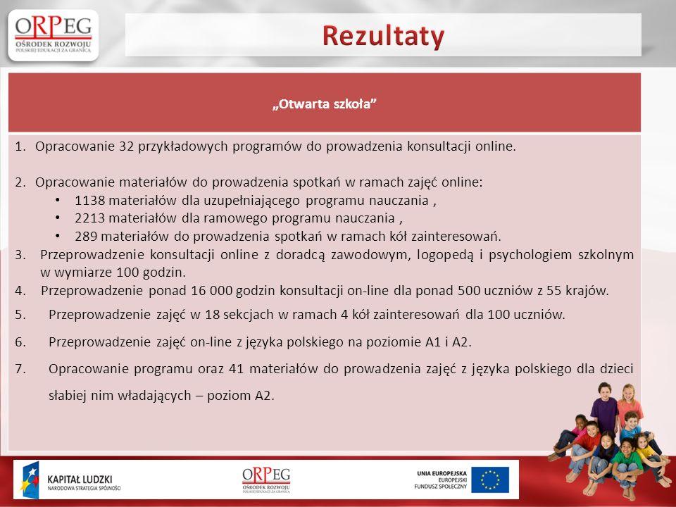 Otwarta szkoła 1.Opracowanie 32 przykładowych programów do prowadzenia konsultacji online.