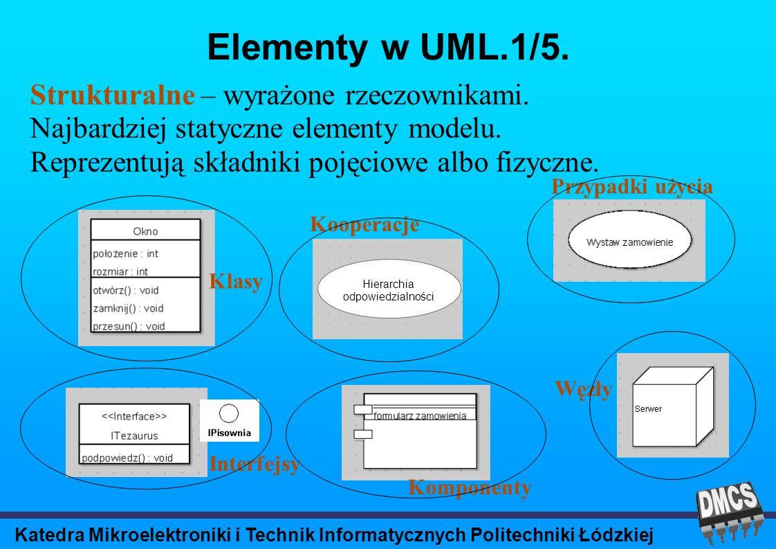 Katedra Mikroelektroniki i Technik Informatycznych Politechniki Łódzkiej Elementy w UML.1/5.