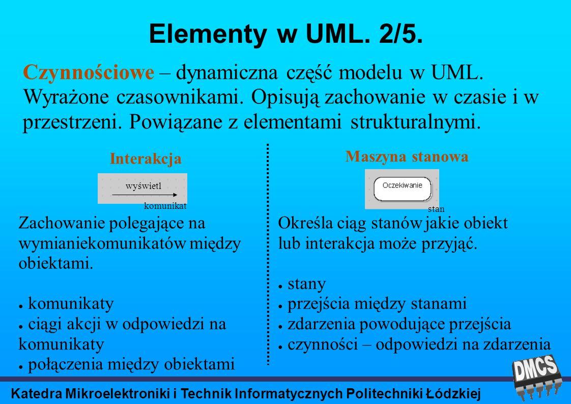 Katedra Mikroelektroniki i Technik Informatycznych Politechniki Łódzkiej Elementy w UML.