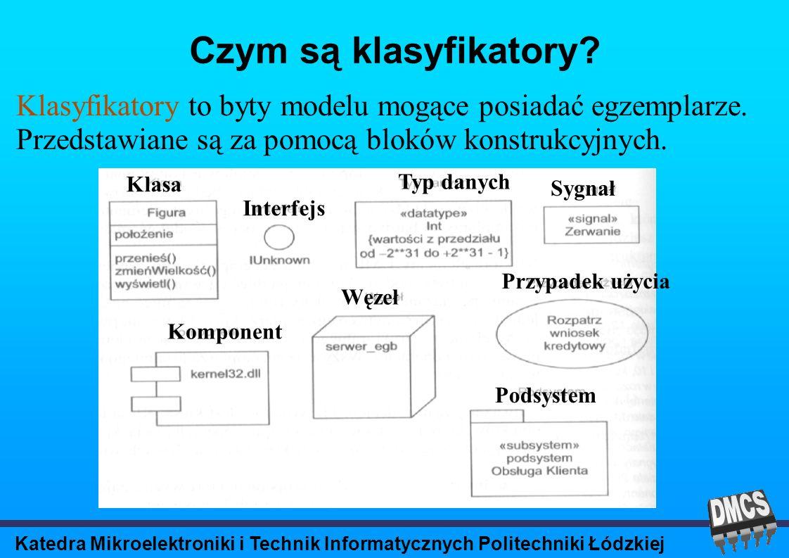 Katedra Mikroelektroniki i Technik Informatycznych Politechniki Łódzkiej Czym są klasyfikatory.