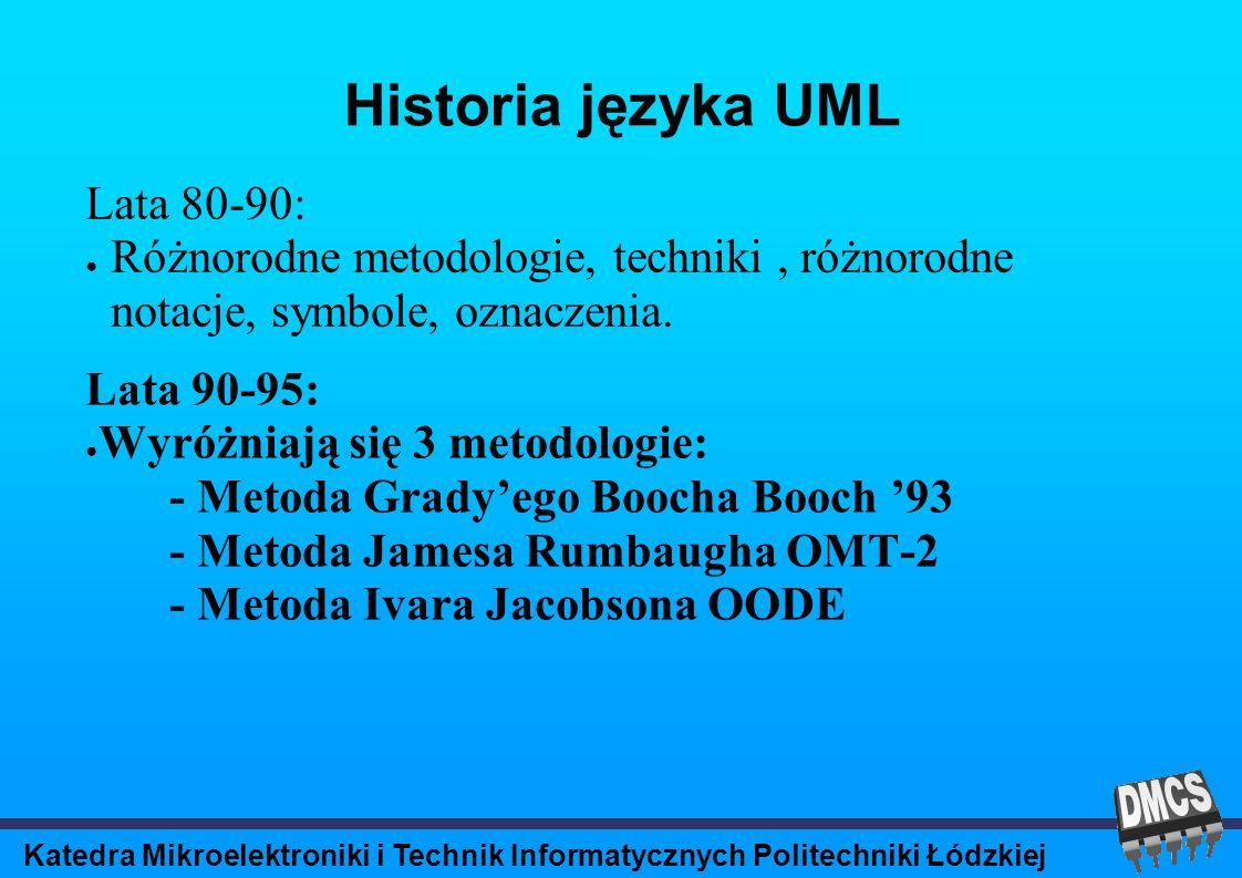 Katedra Mikroelektroniki i Technik Informatycznych Politechniki Łódzkiej Diagram komponentów naped.dll INaped {wersja = 8.1.3.2} sciezka.dll zderzenie.dll IAutoTest