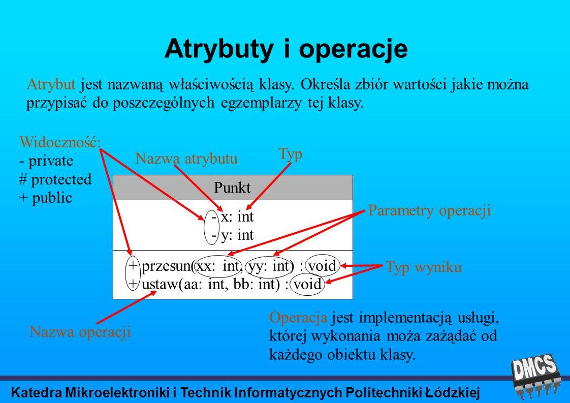 Katedra Mikroelektroniki i Technik Informatycznych Politechniki Łódzkiej Atrybuty i operacje Nazwa atrybutu Atrybut jest nazwaną właściwością klasy.