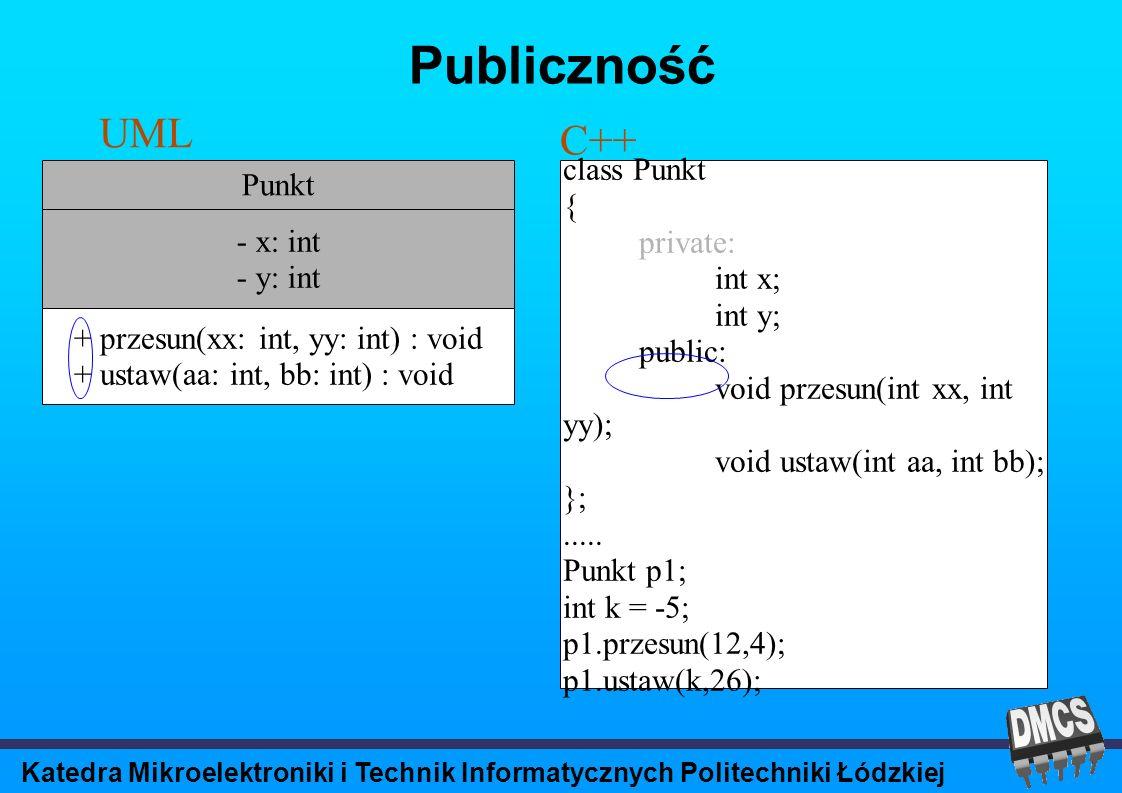 Katedra Mikroelektroniki i Technik Informatycznych Politechniki Łódzkiej Publiczność Punkt - x: int - y: int + przesun(xx: int, yy: int) : void + usta