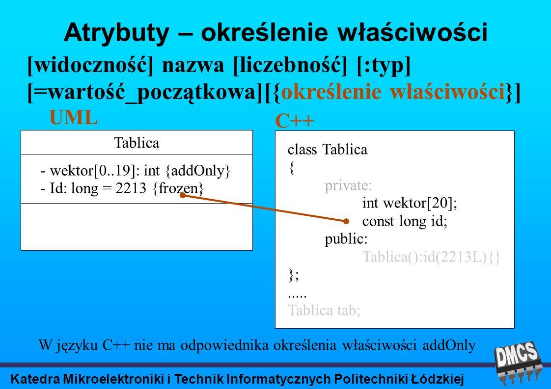 Katedra Mikroelektroniki i Technik Informatycznych Politechniki Łódzkiej class Tablica { private: int wektor[20]; const long id; public: Tablica():id(2213L){} };.....