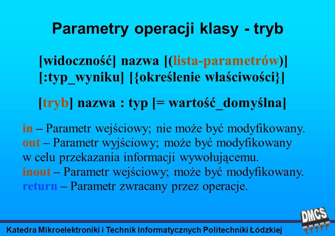 Katedra Mikroelektroniki i Technik Informatycznych Politechniki Łódzkiej Parametry operacji klasy - tryb [widoczność] nazwa [(lista-parametrów)] [:typ_wyniku] [{określenie właściwości}] [tryb] nazwa : typ [= wartość_domyślna] in – Parametr wejściowy; nie może być modyfikowany.