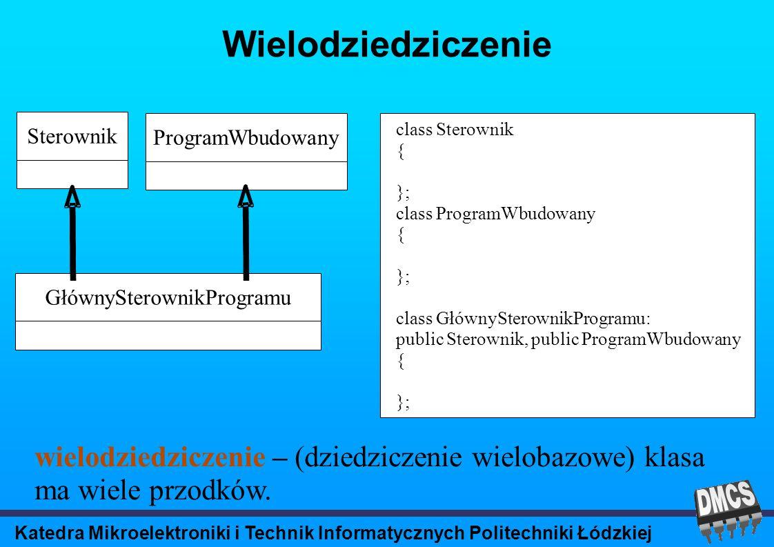 Katedra Mikroelektroniki i Technik Informatycznych Politechniki Łódzkiej Wielodziedziczenie GłównySterownikProgramu Sterownik ProgramWbudowany wielodziedziczenie – (dziedziczenie wielobazowe) klasa ma wiele przodków.