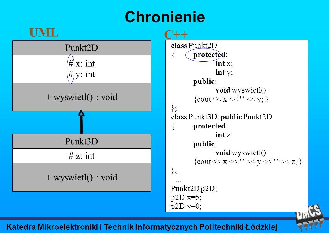 Katedra Mikroelektroniki i Technik Informatycznych Politechniki Łódzkiej Chronienie Punkt2D # x: int # y: int + wyswietl() : void class Punkt2D {protected: int x; int y; public: void wyswietl() {cout << x << << y; } }; class Punkt3D: public Punkt2D {protected: int z; public: void wyswietl() {cout << x << << y << << z; } };.....